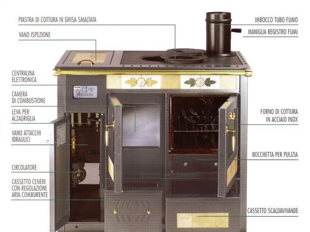 Termo Cucine Usate.Termocucine Subitoshopping